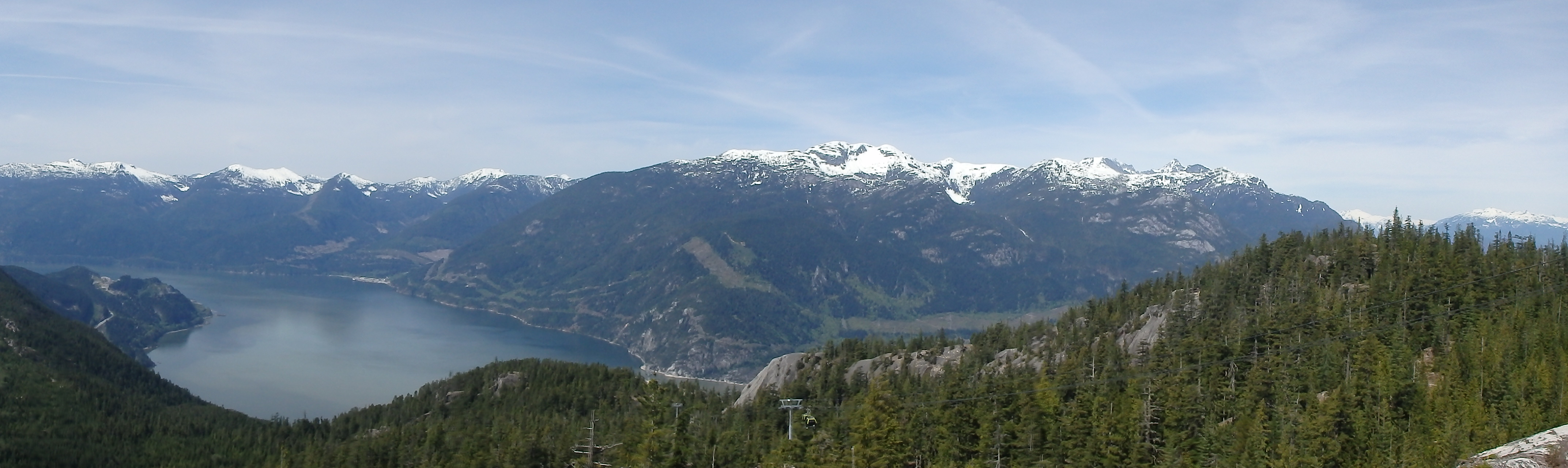 activities in Whistler BC Canada